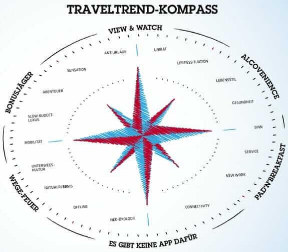 Studie zeigt, wie sich Job und Reisen in Zukunft verbinden: Pad 'n' Breakfast und andere Trends travel-trends