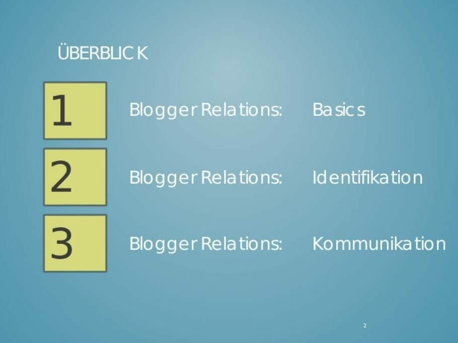 Blogger-Relations für Agenturen2