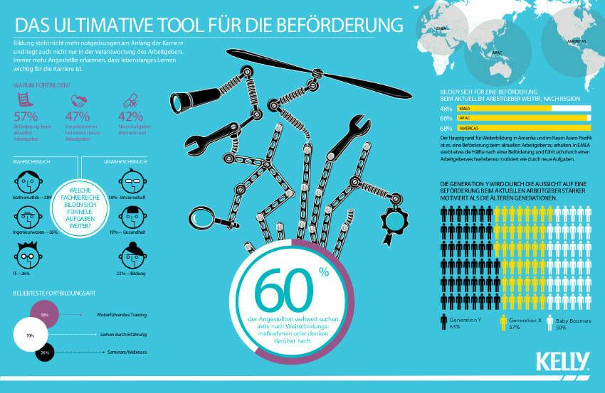 KGWI # 1 2013 Infograph_DE