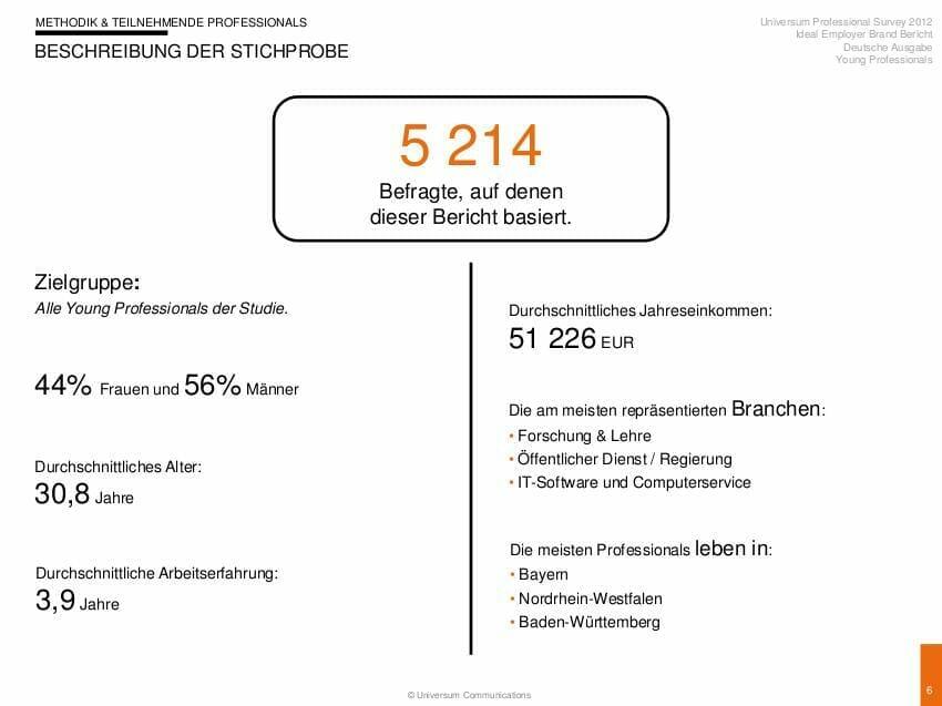 Univerum`s Survey - Germany - Methodology and Background_PS