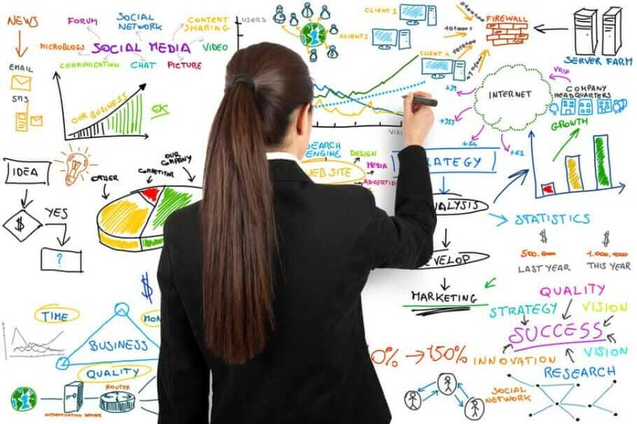 Social Media Training Ends Now Expert: Steps to Proper Social Media Positioning