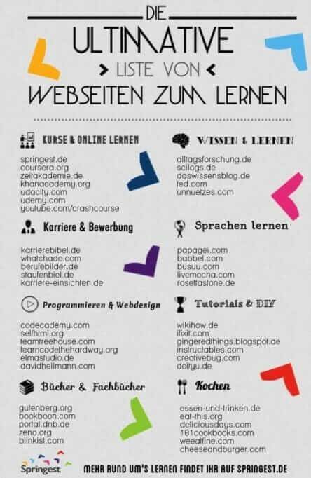 Springest_Die Ultimative Liste mit Webseiten zum Lernen