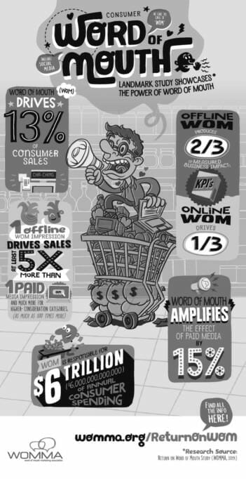 Digital Marketing Evolution: Kiss and Style advertising_marketing-style