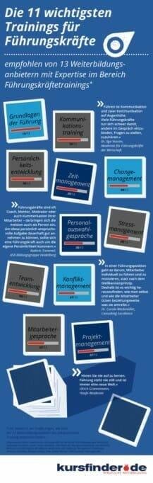kursfinder_infografik
