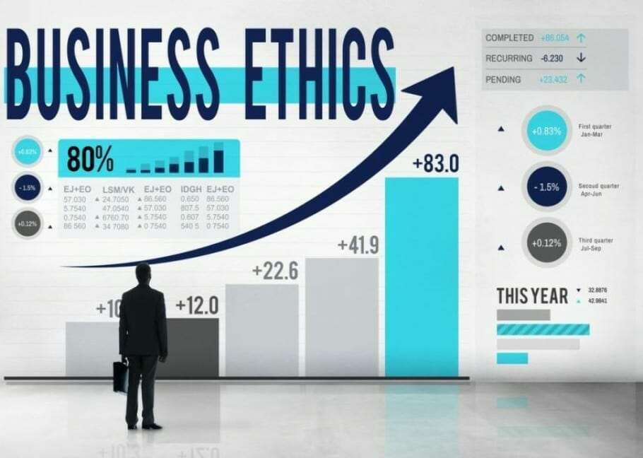 Business Ethics as a Success Factor: 4 Ethical Leadership Morals in everyday life