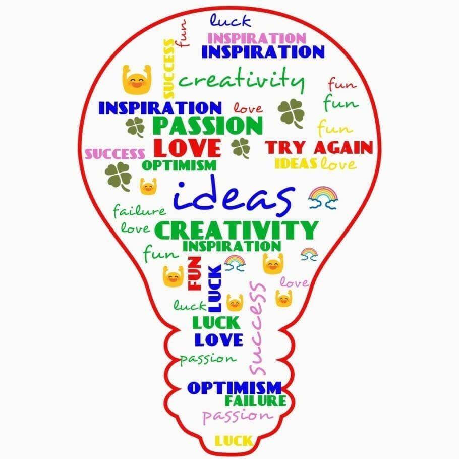 Innovation und Veränderungen kommunizieren: 5 Tipps zur Visualisierung Innovation und Veränderungen kommunizieren: 5 Tipps zur Visualisierung